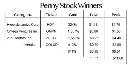 Free Penny Stock Pick